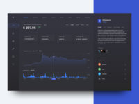 ⚡️Crypto compare - dark theme ⚡️