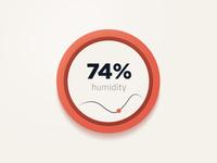 Humidity meter graph clean ui interface flat orange widget minimalist chart