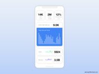 Google Analytics mobile version redesign