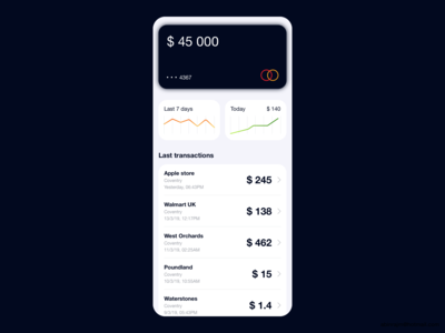 Digital Card Wallet app