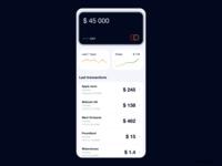 Digital Card Wallet app