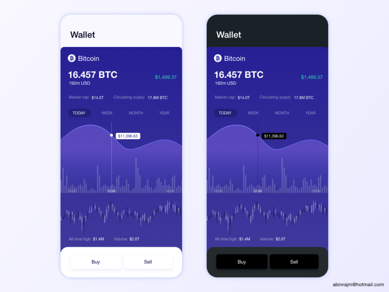Cryptocurrency Wallet Bitcoin Detail Page dashboard analytic bitcoin wallet cryptocurrency app wallet cryptocurrency mobile ux