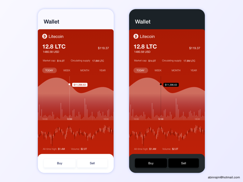 Cryptocurrency Wallet Bitcoin dark mode cryptocurrency app wallet cryptocurrency designspiration analytic dashboard color theory accessible ux