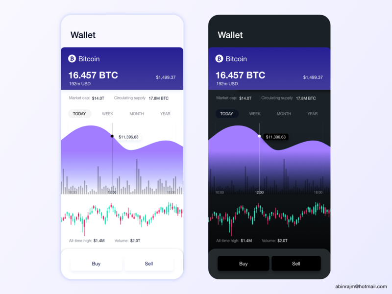 Cryptocurrency Wallet Bitcoin Light And Dark Mode ixdmobile cryptocurrency app wallet categories cryptocurrency dashboard analytic accessible ux