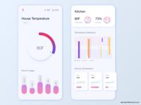 Smart house temperature analytics