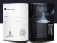 BeUnique | Brandbook detail
