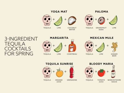 Tequila Cocktails for Spring! adobe illustrator procreate doodle grapefruit lime orange tomato grenadine cocktail at home easy ingredient tequila