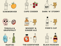 Two Ingredient Cocktails