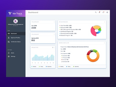 Admissions Tracker Dash vue dashboard tracker admissions