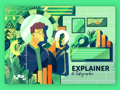 Portofolio : Explainer and infographic