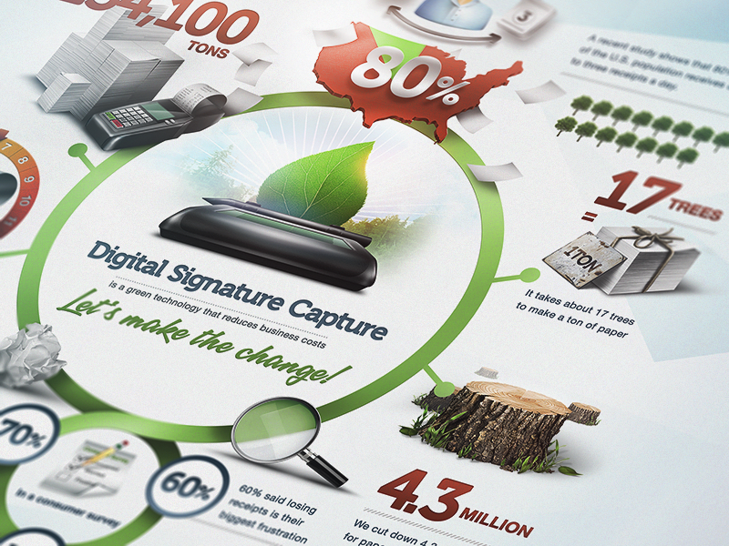 Pay Junction Infographic infographic design info graphic brochure print sketch icon paper tree process