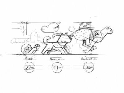 Race Sketch