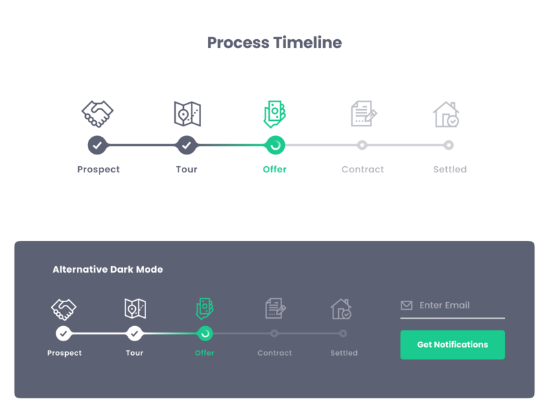 Process style guide mobile app website interface process timeline uiux ui web
