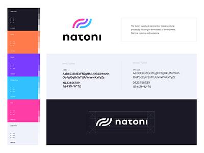 Natoni - Branding logo 3d guide book speed athlete sport natoni branding identity type mark logo