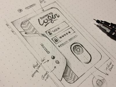 swipe to login login iphone ui app ios interface icon swipe card sketch rough pencil ipod idea