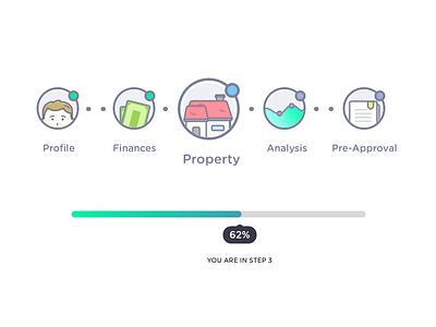 Progress bar finance ux illustration icon home dashboard bar analysis ui flow avatar progress