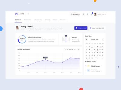Akonto Dashboard profile platform b2b hairdresser statistic market dashboard ui beauty dashboard minimal desktop webdesign ux design clean web ui