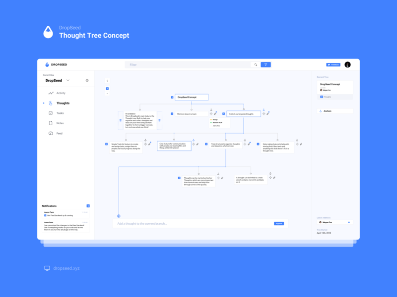 DropSeed - Thought Tree webapp concept clean build productivity new app create platform idea thought work in progress project ux ui desktop app tree flat dropseed dashboard app