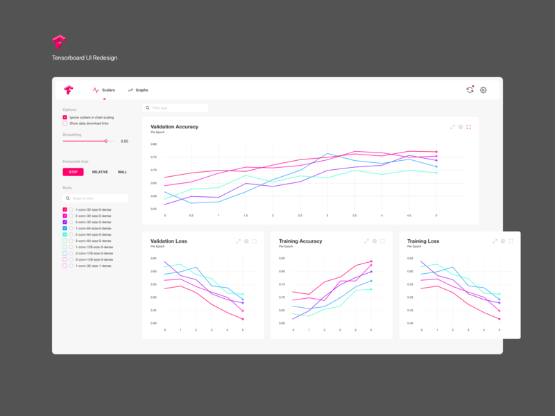 Tensorboard - UI Monday #4 dashboard clean webapp ui flat redesign concept developer google artificial intelligence machine learning tensorflow
