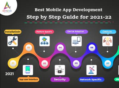 Appsinvo || Best Mobile App Development - Step by Step Guide motion graphics 3d ui logo branding graphic design