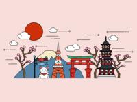 Wonder Plates - Japan