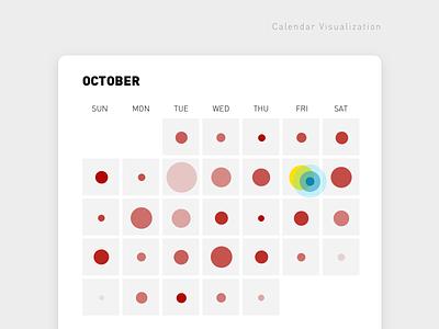 Calendar View Visualization visualization ui