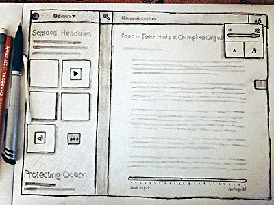 Sketch for IPad app