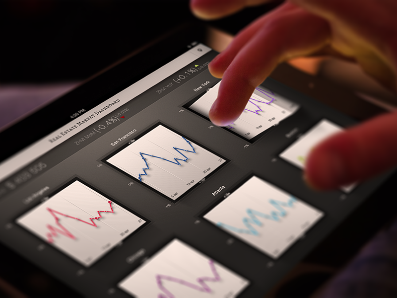 Dashboard With Mechanism for Real Estate (iPad) ui cube ipad mini ios