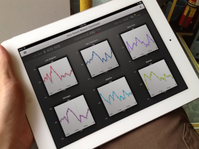 Dashboard for Real Estate (iPad)