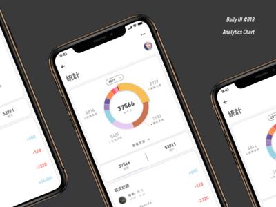 DailyUI #O18_Analytics Chart analytics chart ui design dailyui app