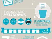 Tasty Tadpoles Infographic