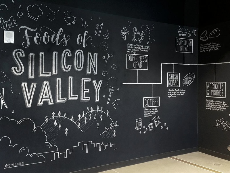 Foods of Silicon Valley mural chalk lettering chalkboard chalk typography lettering