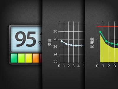 Android Widget UI android ui app widget user interface google play market layer temperature usage