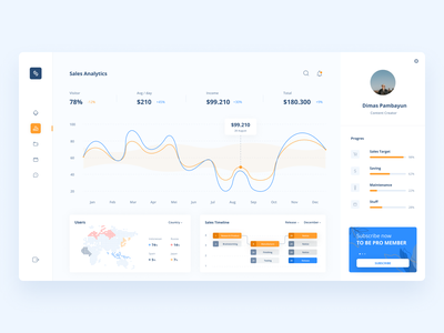 Sales Analytics analytic financial management sales cart statistic marketplace grafik activity dashboard