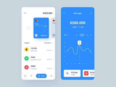 E-Wallet Mobile App credit card bank finance mailchimp grafic money wallet ui list activity