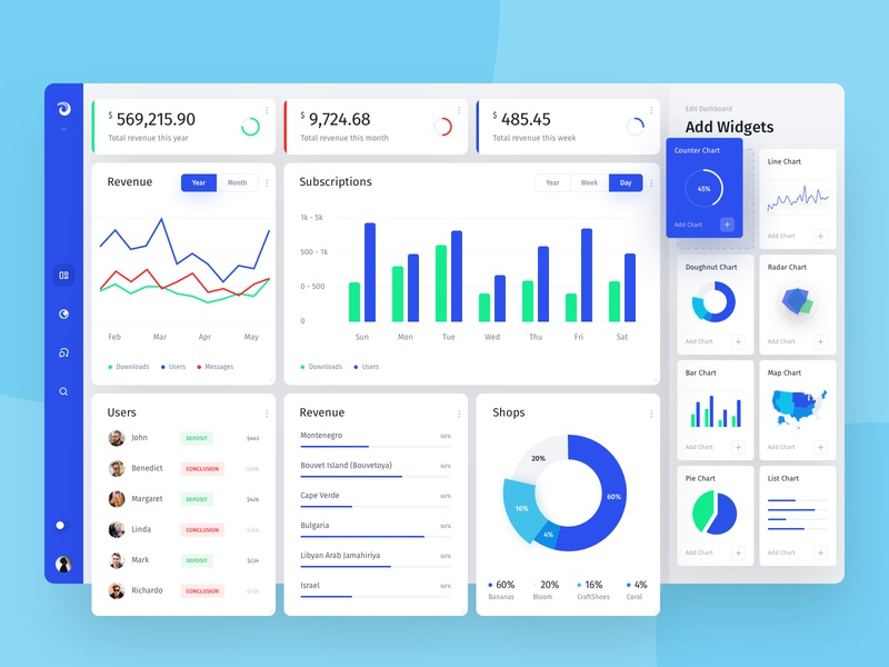 Jet Admin admin admin panel chat dashboard interface product web ui manger movies dc statistics ux webdesign grid creative chart dashboard ui business widgets