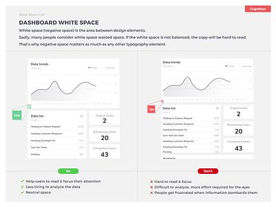 Do Don't - Dashboard White Space advisor energy portal analytic e-comerce planner task list trends flow diagram chart ia iot widget card dashboard design data visualization dataviz data dashboad