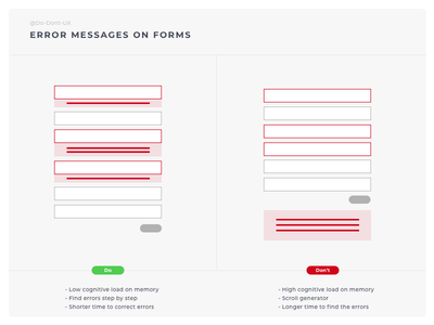 Do Don't Ux Form Errors app concept location formulaire form builder gonogo dodont field form design error message error page form elements form field form ui ux  ui best practice ux design