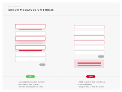Do Don't Ux Form Errors