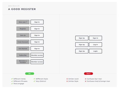 Do Don'T - A Good Register ux ui design ux challenge subscribe form subscription subscribe get started account join us button registered register log in connecting connect sing up sing in do dont ux  ui ux process ux designer