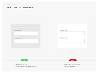 Do Don't - Contrast Field