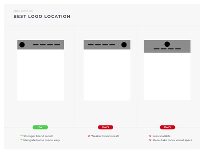 Do Don't UX - Logo location typography design lo-fi do-dont best practice logo location best logo design logo design logo 3d responsive website header website header exploration header design header uxui design ux designer ux process best logo logo
