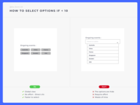 Do-Don'T How To Select Option