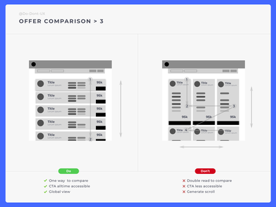 Do Don't UX - Offer Comparison ux designer choices conditions comparison motor pricing plan pricing page pricing formule comparaison choix choice order condition price table price range price list compare comparison ux process price