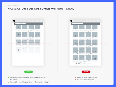 Do Don't - Navigation For Customer Without Goal pagination ergonomy object feeding facebook linkedin pinterest feed twitter customer experience ux designer article page article informal e-commerce e-shop snackbar navigation bar navigation design navigation