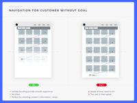 Do Don't - Navigation For Customer Without Goal