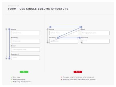 Form - Use Single Column Structure