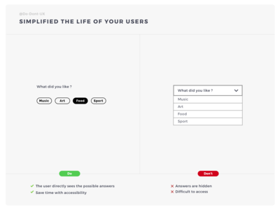 Simplified The Life Of Your Users