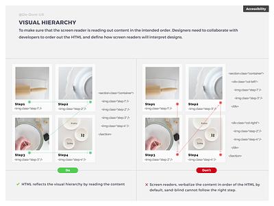 Do Don't UX - Visual Hierarchy & Code visual design photograhy guide ux designer code ecommerce e-shop accessibility portfolio image step recipe visual hierarchy hierarchy best practice ux process
