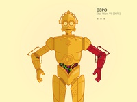 C3PO - Star Wars |Blog illustration